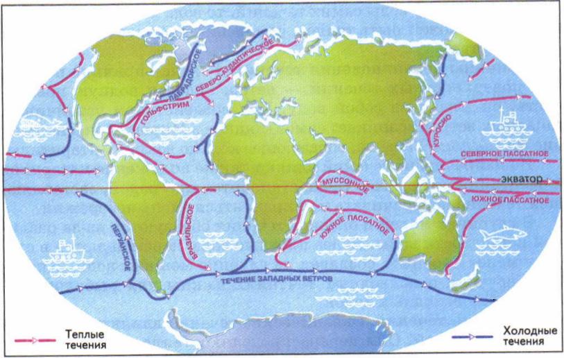 Потоки воды в Океане,