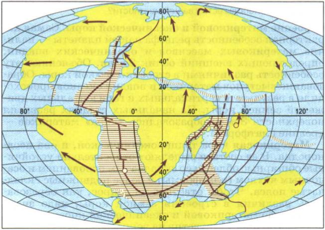 движения литосферных плит.