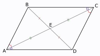 Диагонали делятся пополам | Науколандия